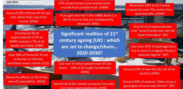 Ageing 2020-2030 : some significant and volatile realities for the decade to come